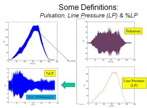 Pressure_LP_Pulsation
