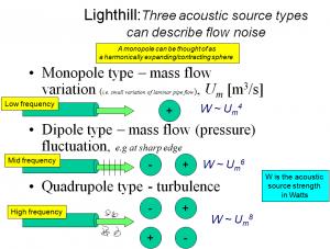 LighthillSourceTypesAndScaling