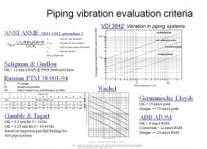 VibrationCriteria