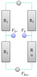 The Wheatstone bridge as used for strain gauge excitation.