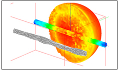 Vibroacoustic Finite Element analysis of how pulsation inside pipe transmit through the pipe structure and radiates into the far field. The frequency shows how pipe ovalization enables increased sound transmission via the pipe structure. The analysis was made for a perspex pipe using Code Aster.